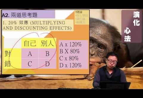 演化心理學