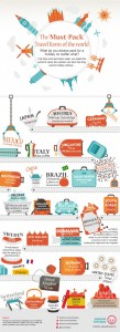 What-to-pack-infographic