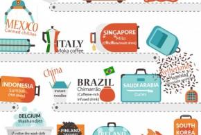 【旅神】打開不同國家的人的行李, 竟然發現 ?